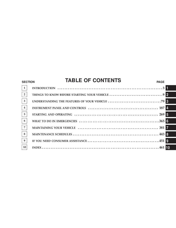 2003 durango owners manual