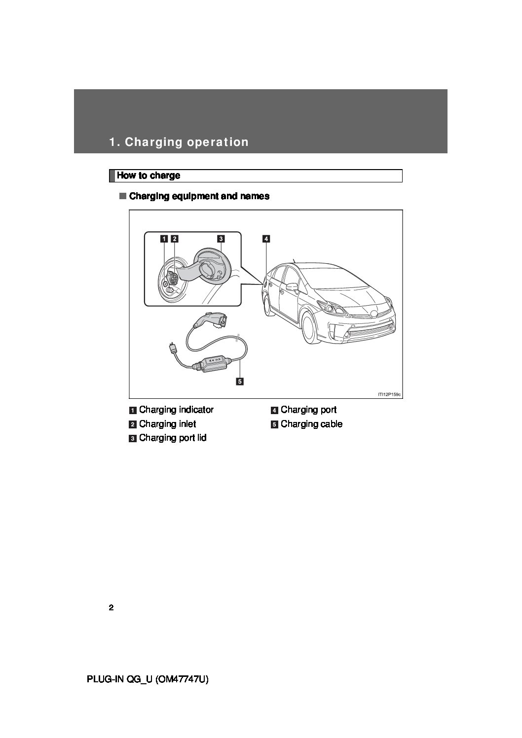 Toyota Prius Phv on 2004 Ford F 150 Owners Manual