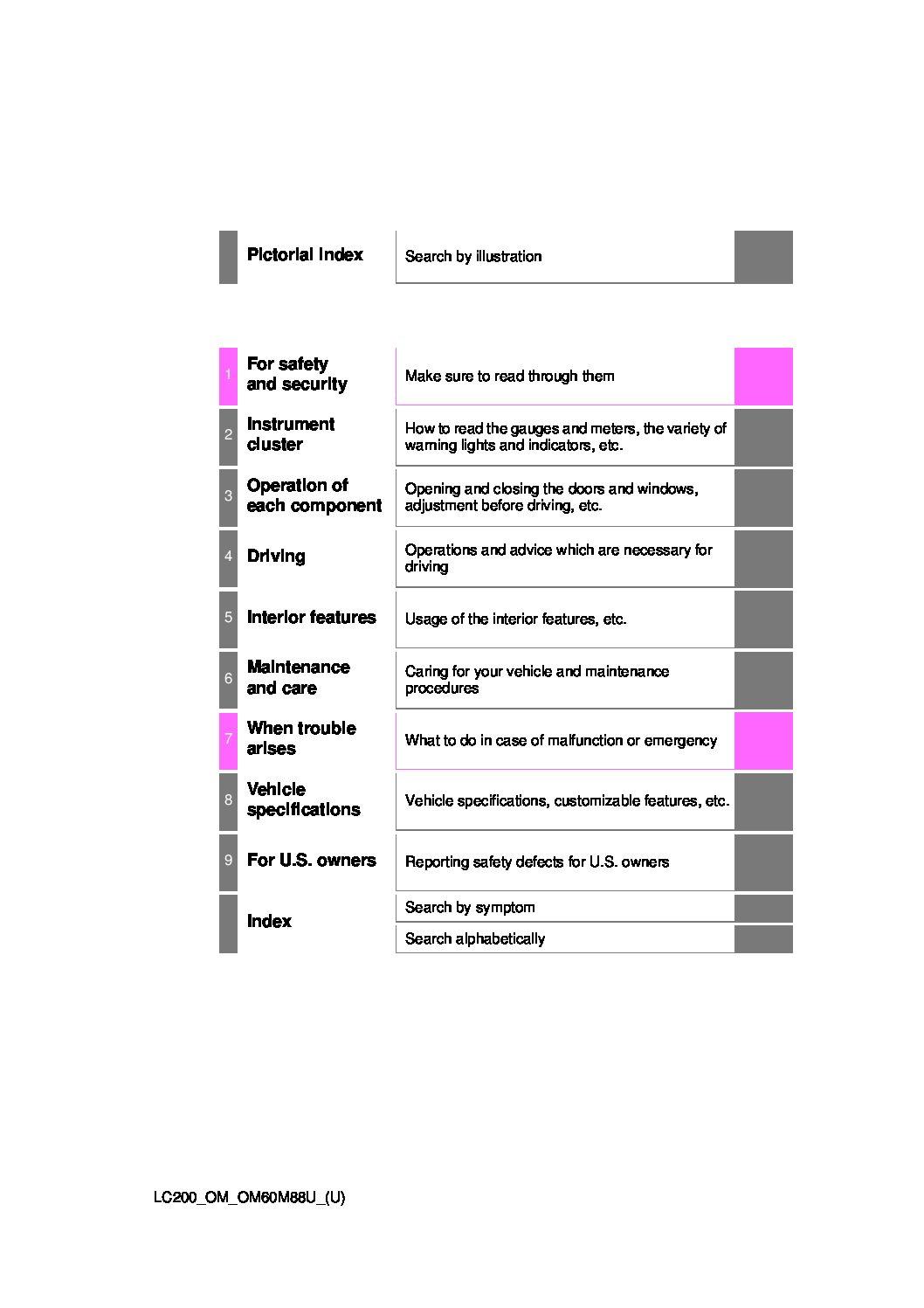 Toyota Sienna Service Manual: Interior