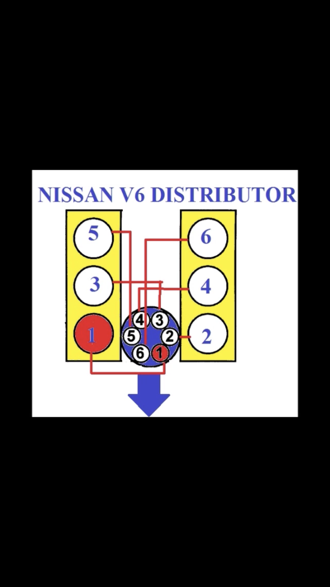 2002 nissan pathfinder owner s manual owners manual just give me rh justgivemethedamnmanual com 1996 1999 Nissan Pathfinder 2014 Nissan Frontier Truck